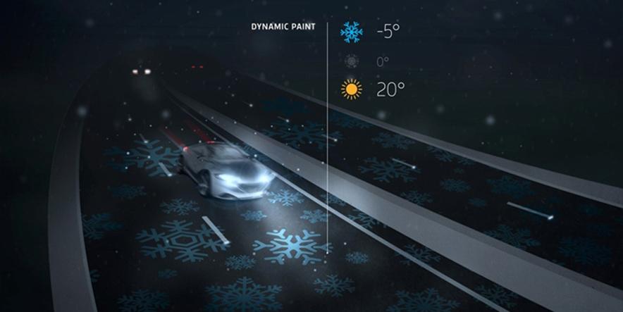 futuristic roads